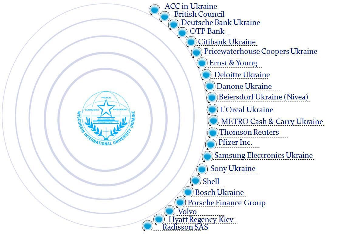 Internships – Concordia University